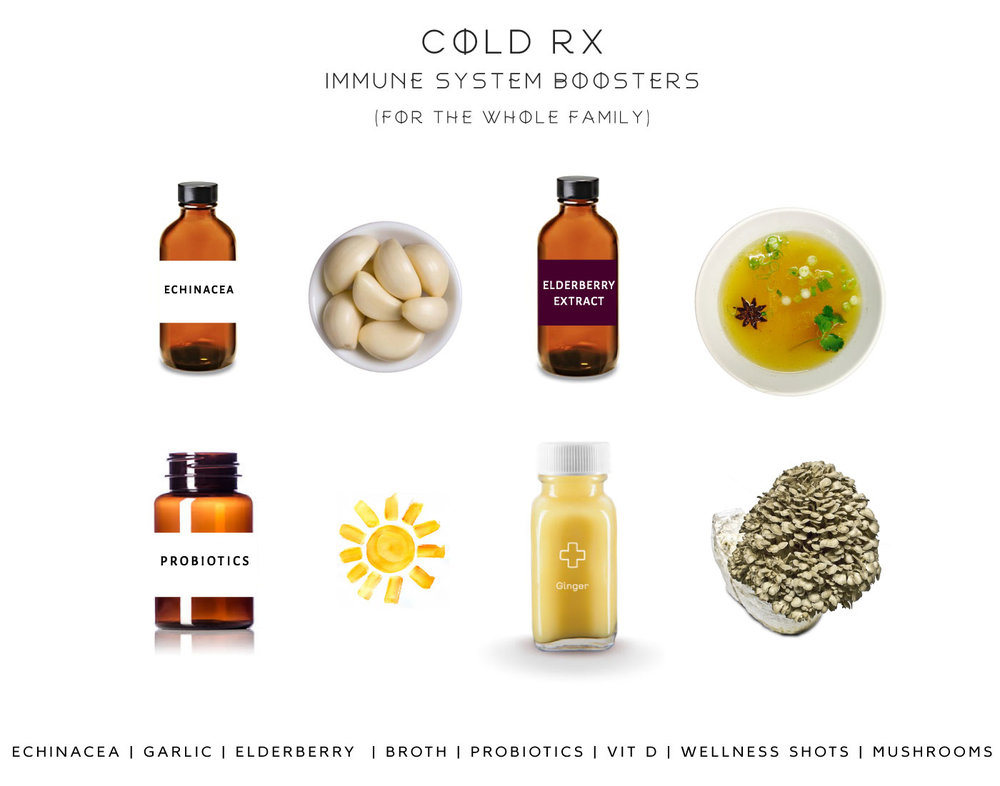cold and flu immune system boosters | supplements #puremamas @julinovotny