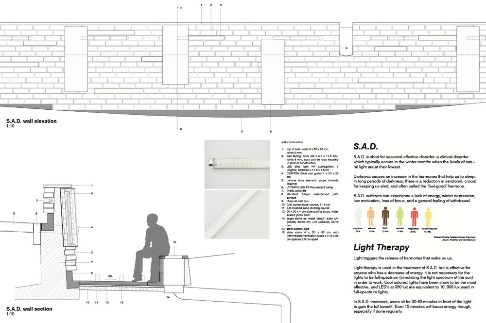 S.A.D. LIGHT WALL DETAILS