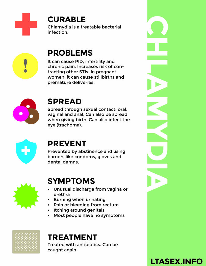 Chlamydia DATA SHEET.jpg