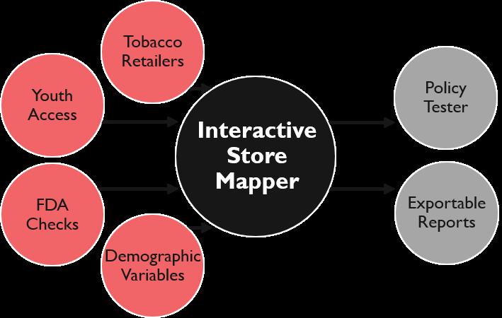 store mapper diagram.png