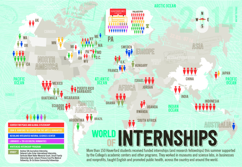 Haverford College Internships