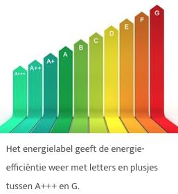 Energielabel.png