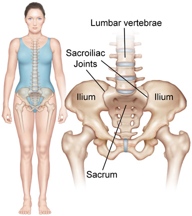 Sacroiliac-Joint-Syndrome-1.jpg