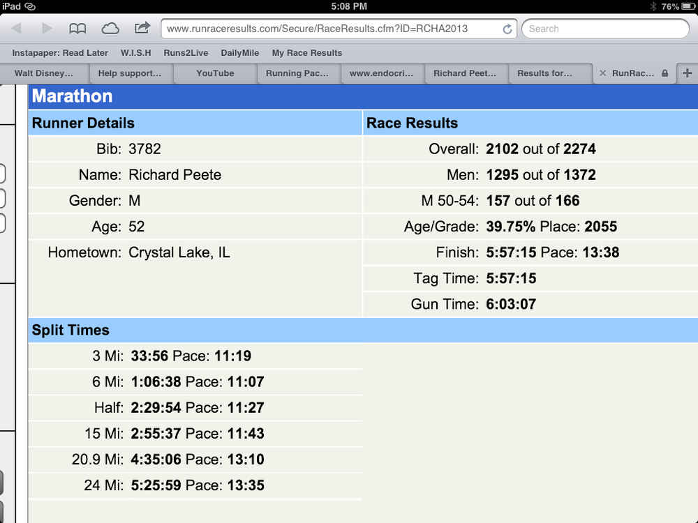 My race statistics and splits.