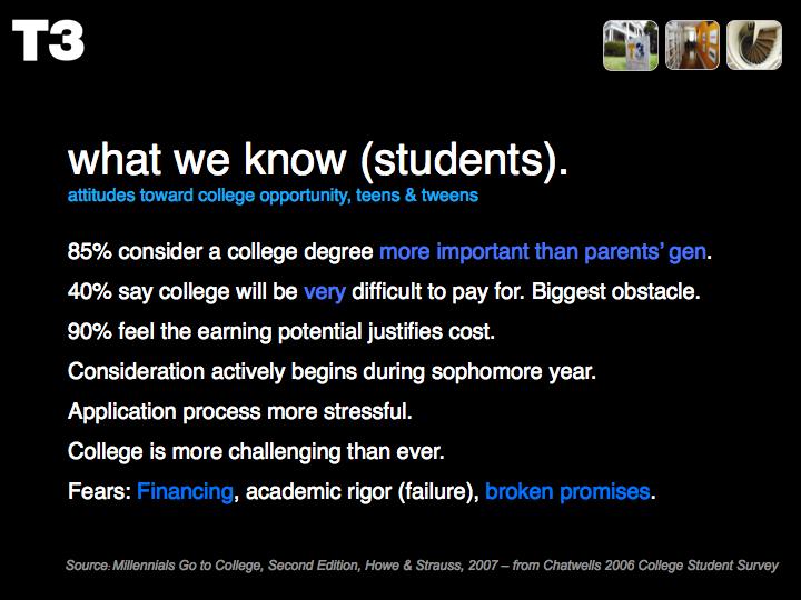 college.gov