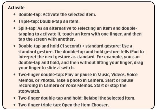 iPad Voiceover gestures - Activate