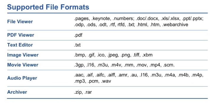 Readdle - Supported file formats