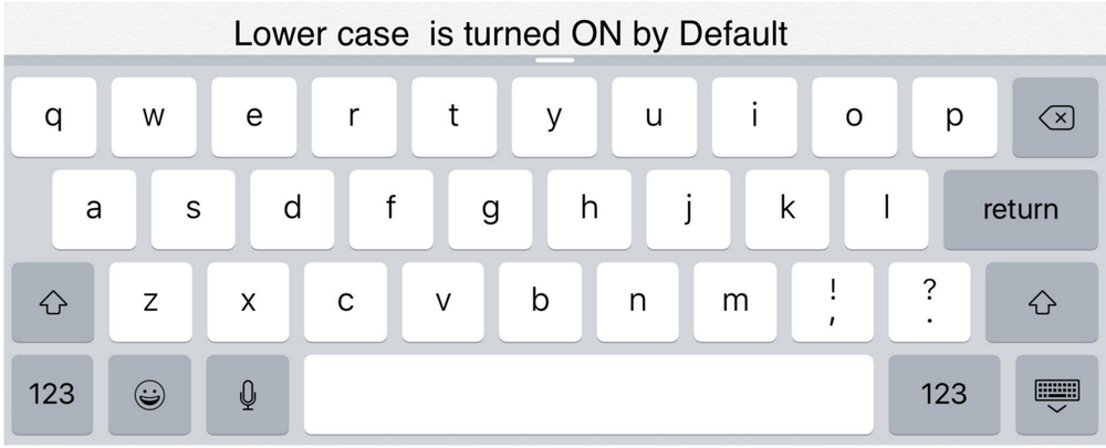 lowercase keyboard ipad