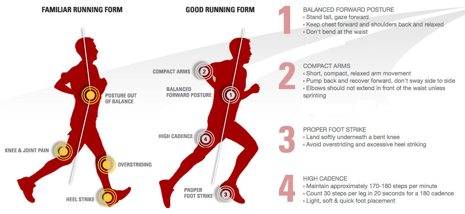 """When you think about your running form, just think, """"Don't run like Kevin"""", (left side)...."""