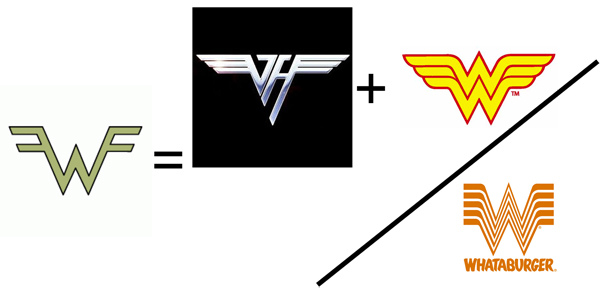 Finally! Been working on this equation for years.