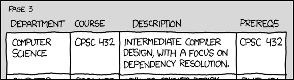 The prereqs for CPSC 357, the class on package management, are CPCS 432, CPSC 357, and glibc2.5 or later. XKCD. Always good.