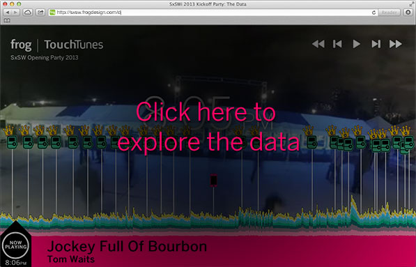 A screenshot of the SxSW Opening Party Data Visualization
