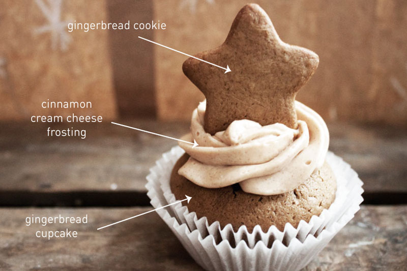 128js-Gingerbread-Cupcake-Diagram.jpg