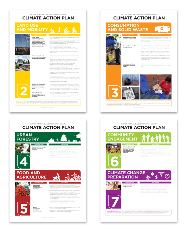 Series of large format posters used at a City of Portland council meeting.