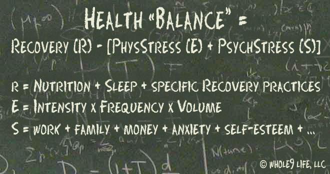 Health-Equation.jpg