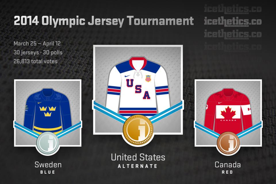 olyjt-medals.png