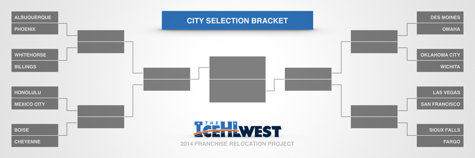 westcities-bracket.png