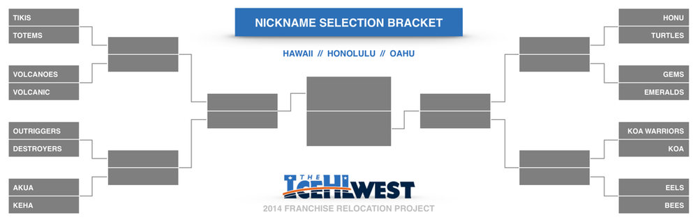 hnl-namebracket.png