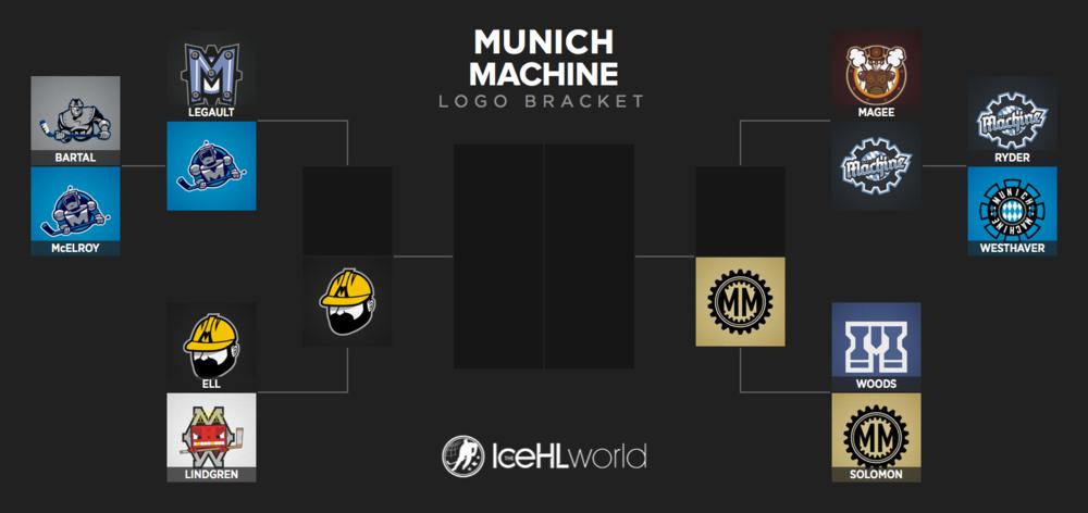 munich-logos-brkt2.png