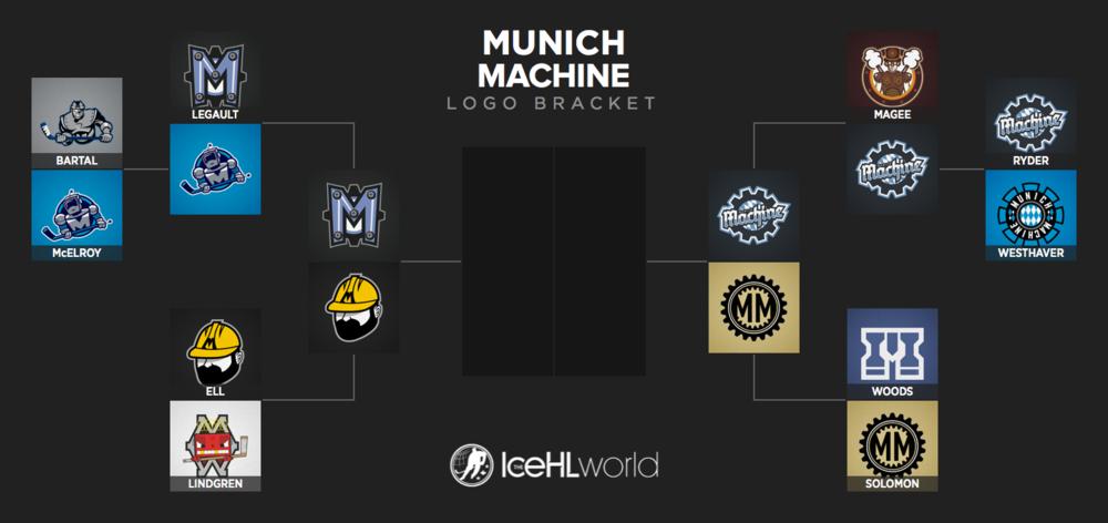 munich-logos-brkt3.png