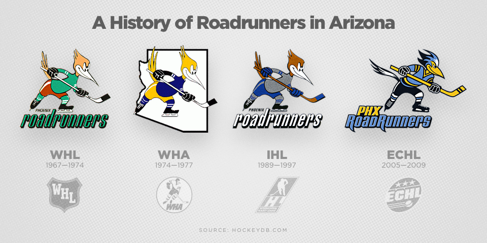 0618-roadrunners.png