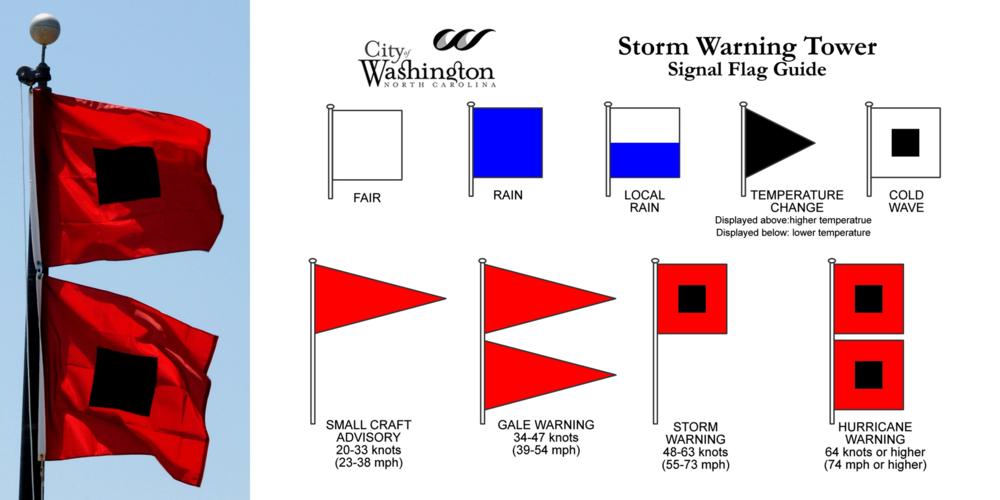 COastal Warning Display System / NOAA