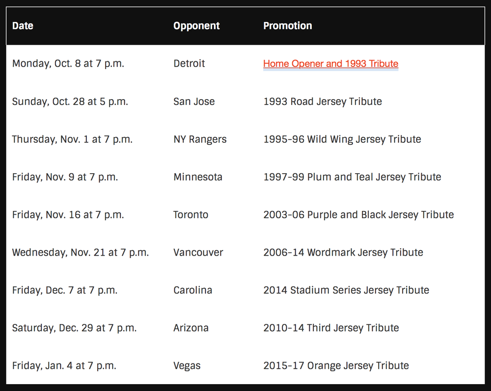 Anaheim Ducks / Tribute Night Jersey schedule