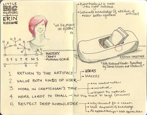 sketchnotes for Erin Kissane talk at Webstock 2012