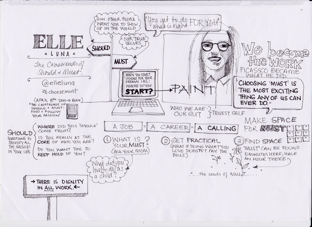 Sketchnote from Elle Luna's Webstock 2015 session - click to enlarge