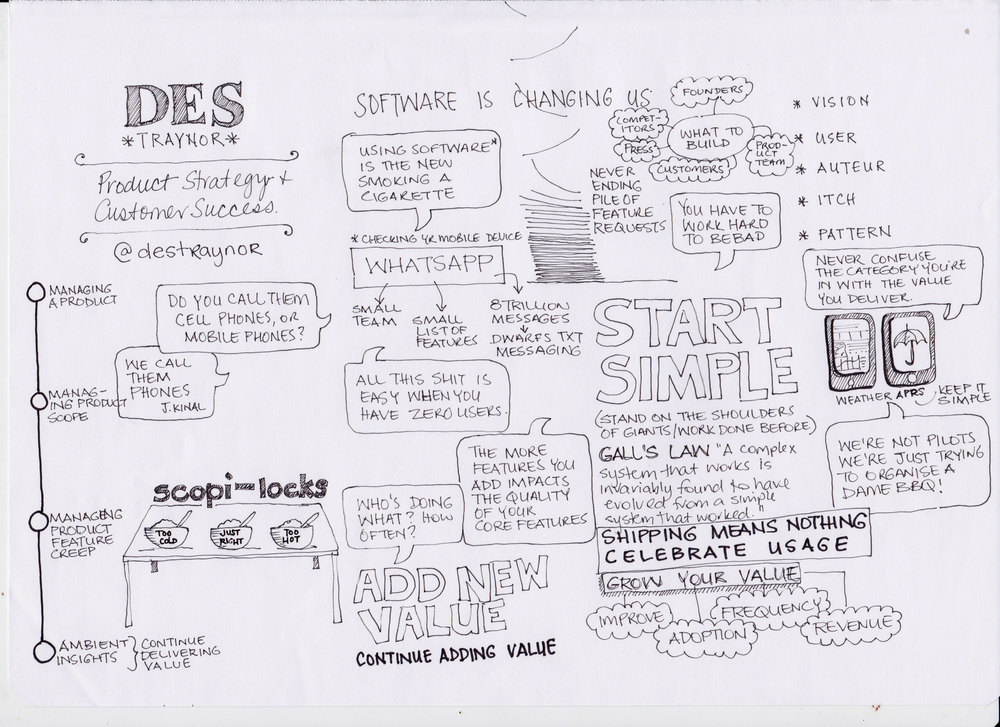 SKETCHNOTE FROM Des TraynorS WEBSTOCK 2015 SESSION - CLICK TO ENLARGE