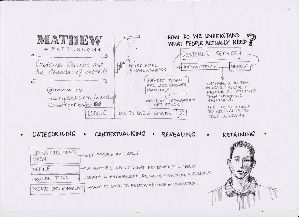 SKETCHNOTE FROM Mathew patterson'S WEBSTOCK 2015 SESSION - CLICK TO ENLARGE