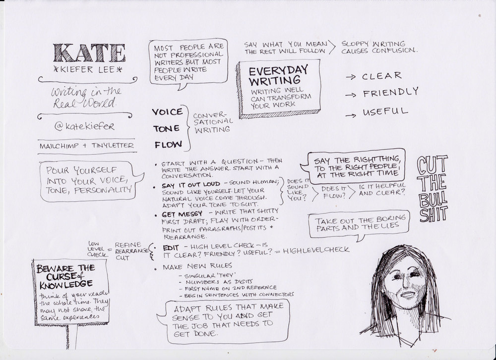 SKETCHNOTE FROM Kate Kiefer Lee'S WEBSTOCK 2015 SESSION - CLICK TO ENLARGE