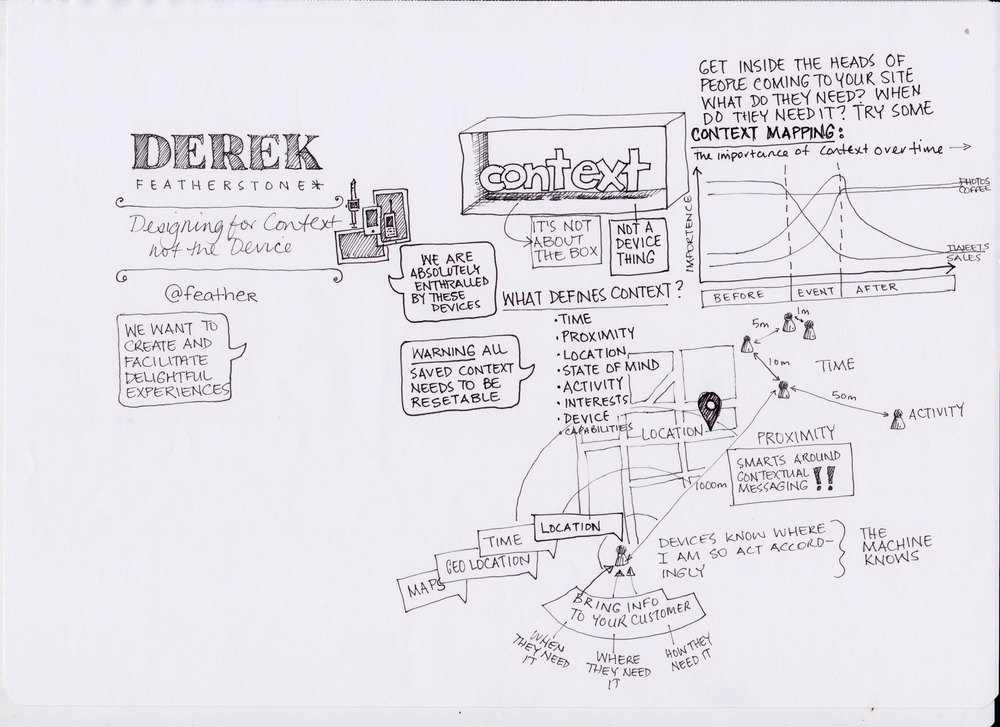 Sketchotes from Derek Featherstone's Webstock 2015 talk - click to enlarge