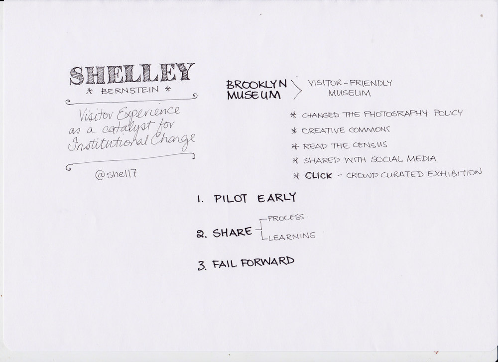 Sketchnotes from Shelley Berstein's Webstock 2015 talk - click to enlarge (notes to be completed later)
