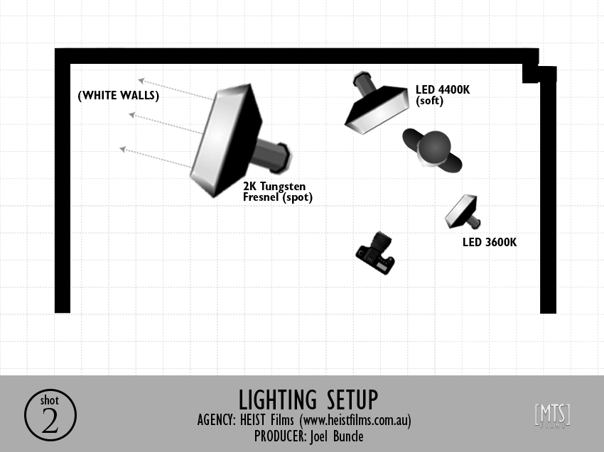 LightingSetup_McSherry_02_diagram.jpg