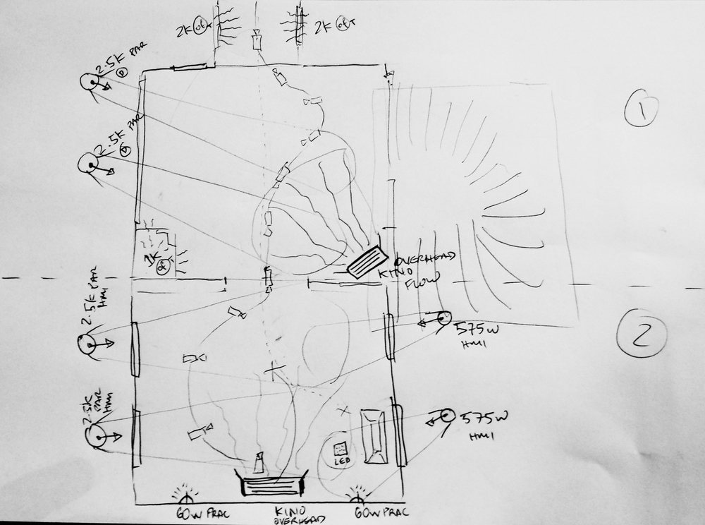 Scene Light Diagram Trusted Wiring Diagram