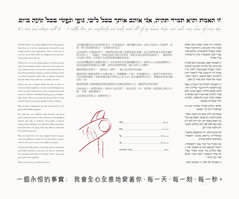 Red Thumbs Custom Ketubah