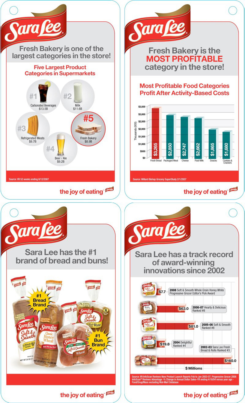 Sara Lee: Fresh Bakery – Pocket Cards