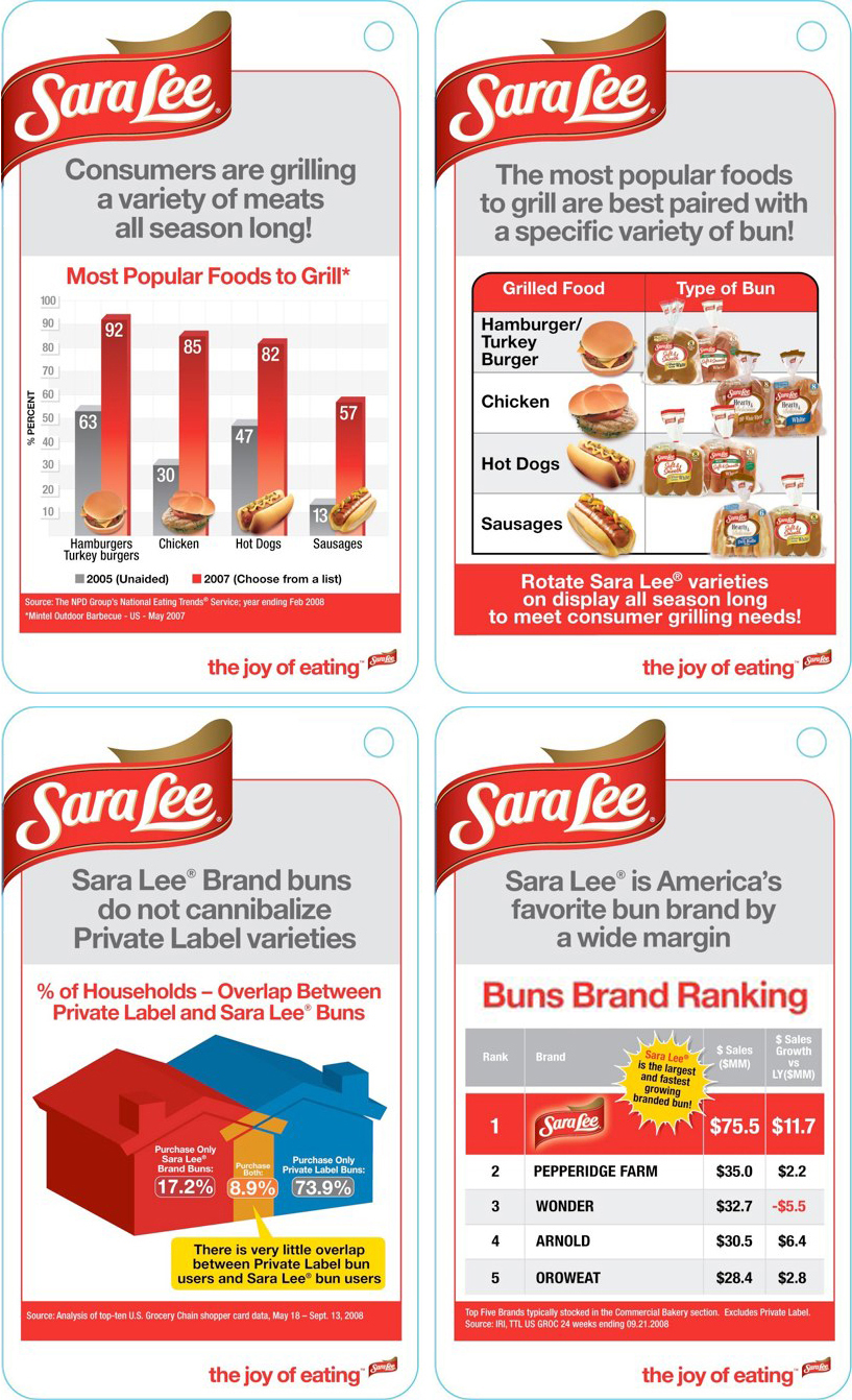 Sara Lee: Let's Win Bun Season! – Pocket Cards