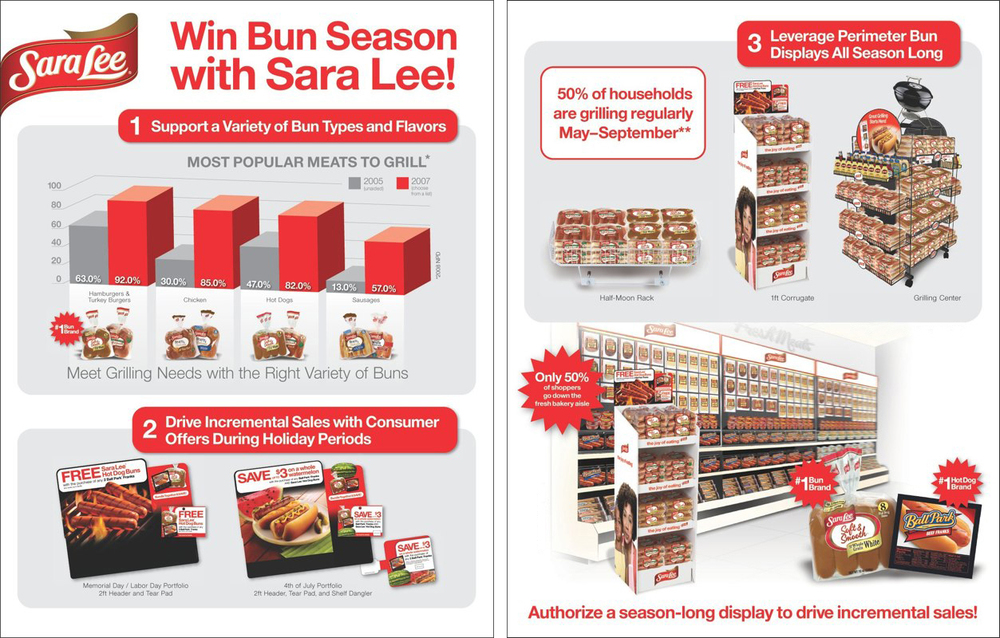 Sara Lee: Let's Win Bun Season – Sell Sheet