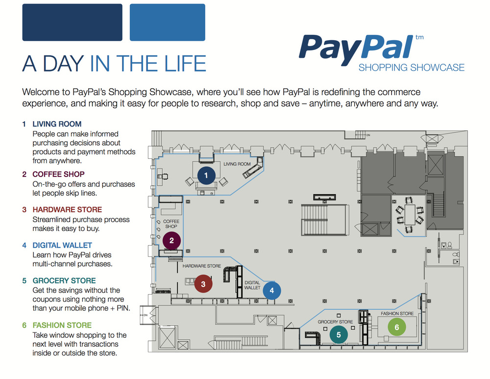 PayPal: Shopping Showcase - NYC Map (Front)