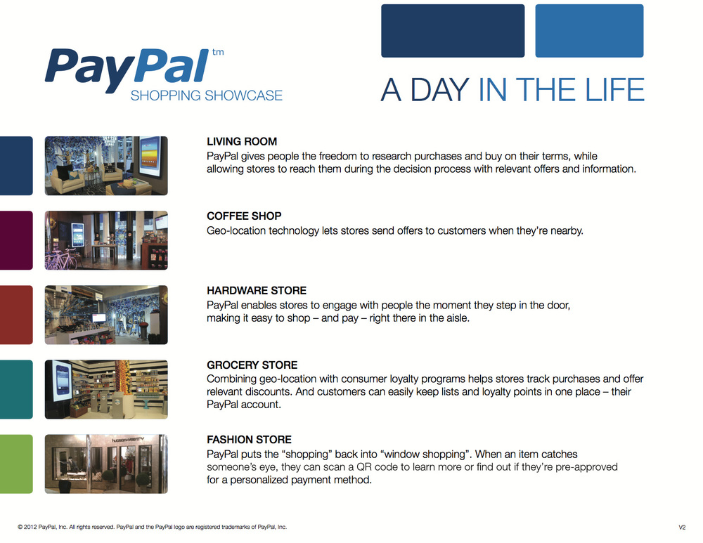 PayPal: Shopping Showcase - NYC Map (Back)