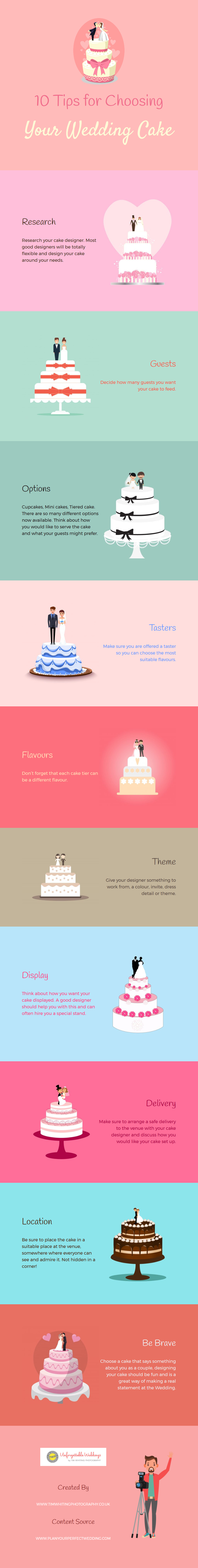 10 Tips for Choosing Your Wedding Cake.jpg