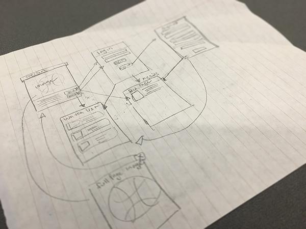 ux-sketch.jpg