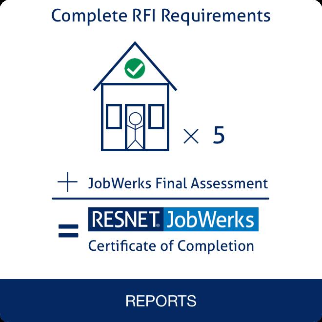 rfi requirements