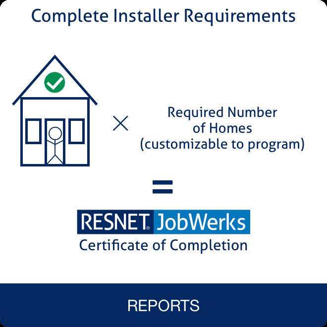 installer requirements