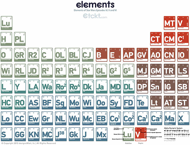 etckt_pesw_elements_chart_qxga.jpg