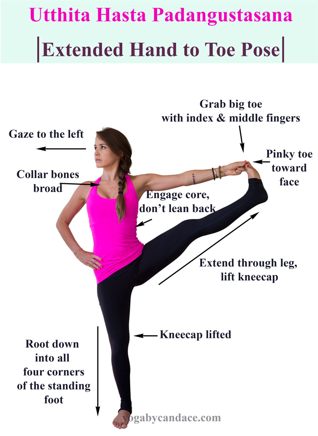 How to Do Extended Hand to Big Toe Pose — YOGABYCANDACE