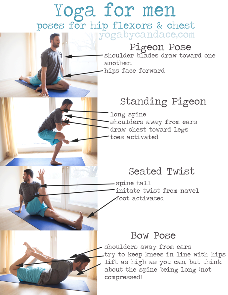 Yoga Poses For Men To Help Open Hips And Chest Click