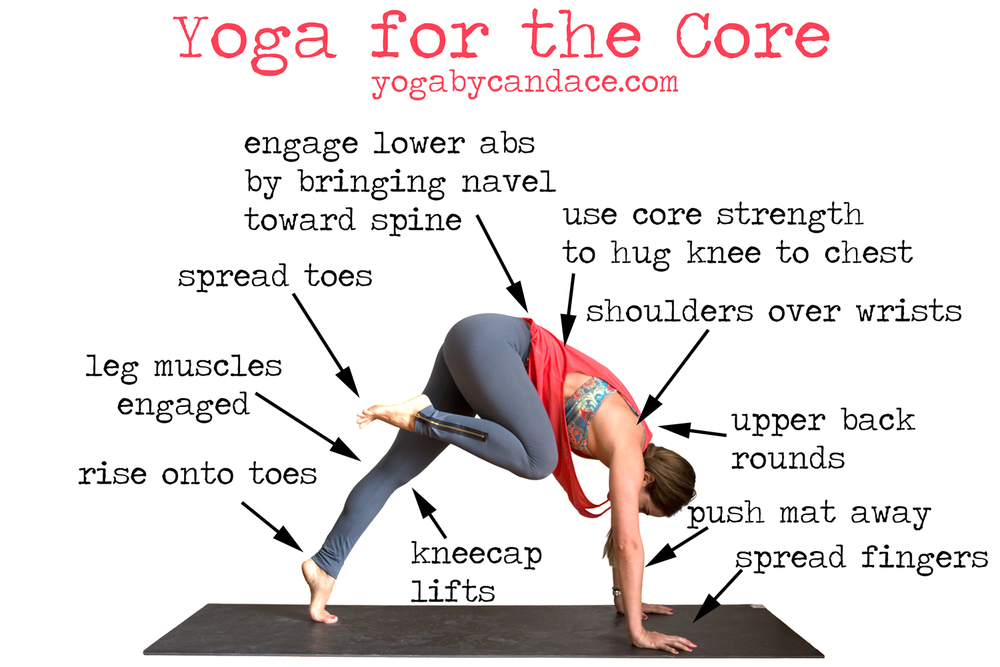 Strength Building Yoga For The Core Yogabycandace